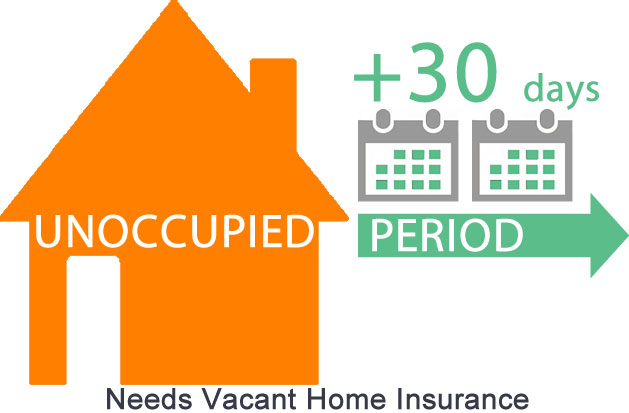 who need vacat home infographic