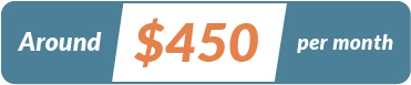 Limo insurance average price chart